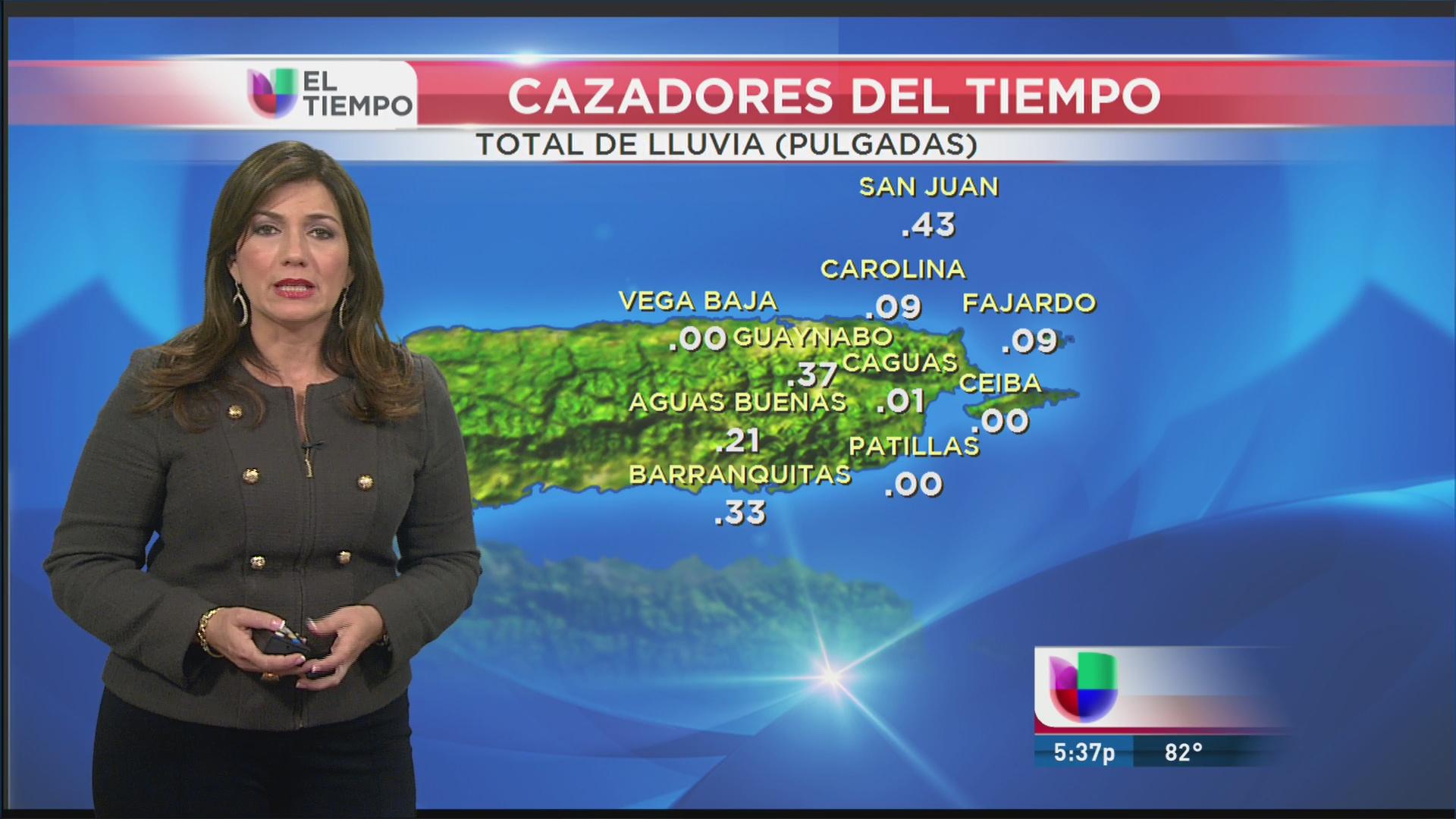 Clima en Len El tiempo a 14 das - meteoredmx