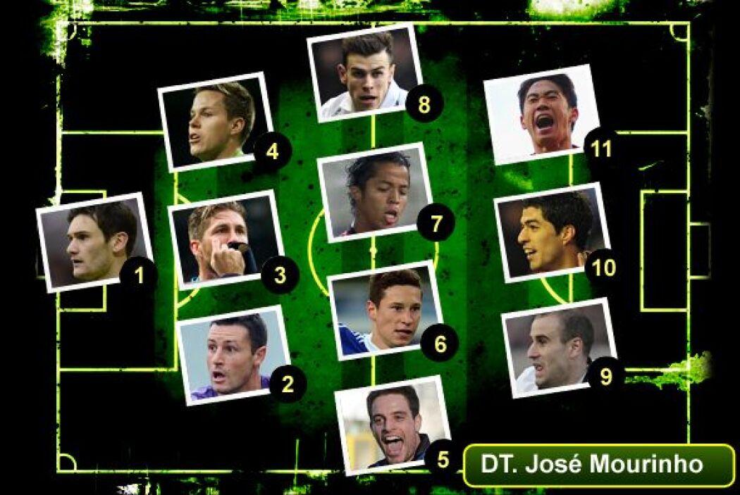 Como ya es costumbre, aquí les traemos el 11 ideal del fútbol europeo.
