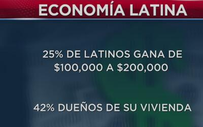 Lo que nuestra comunidad hispana contribuye a la economía del país