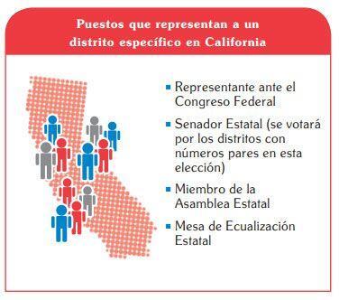Cargos distritales en juego durante los comisios electorales de 2014. &i...