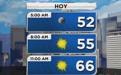 Cielo despejado y temperaturas frescas para este jueves en Los Ángeles