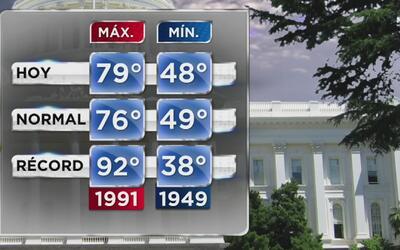 Sacramento tendrá cielo despejado durante la noche de este viernes 21 de...