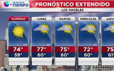 Condiciones agradables se mantienen en Los Ángeles este domingo 28 de mayo