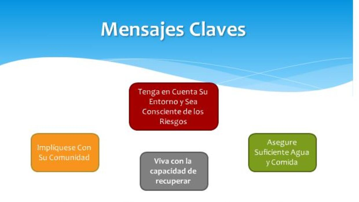 Claves