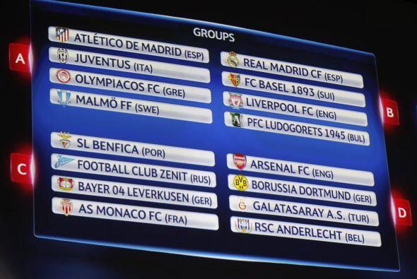 Así quedaron los cuatro primeros grupos de la Champions.