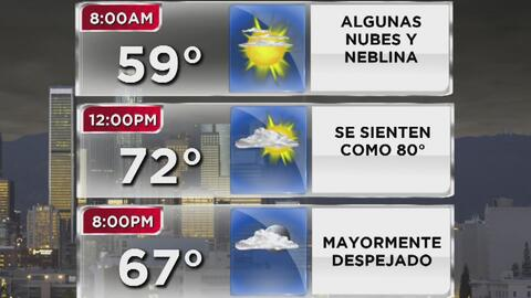Día cálido y con un poco de nubosidad para este miércoles en Los Ángeles
