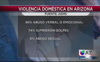 Ayuda para víctimas de violencia doméstica