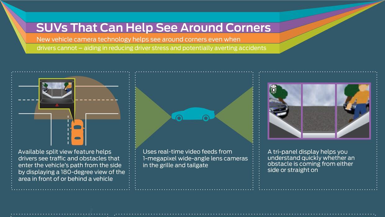 Ford presenta la cámara más avanzada del mercado Camera-fact-sheet.jpg