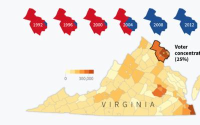 Virginia swing state