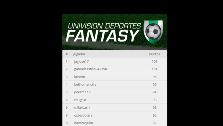 Ganadores jornada 9 UD Fantasy