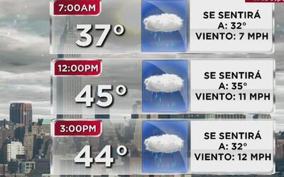 Alerta de lluvia y tormenta invernal para este jueves en Nueva York