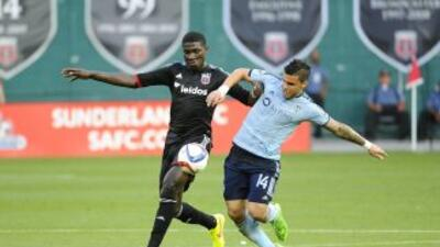 DC United vs Sporting Kansas City