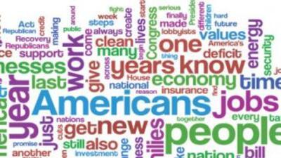 Imagen tomada de Wordle.net.