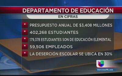 En Dólares y Centavos la crisis en el departamento de Educación
