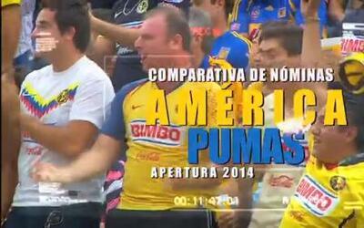 Comparativa de nóminas entre América y Pumas