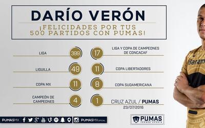 Darío Verón