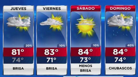 Jueves mayormente nublado, con brisa y probabilidades de lluvia para Miami