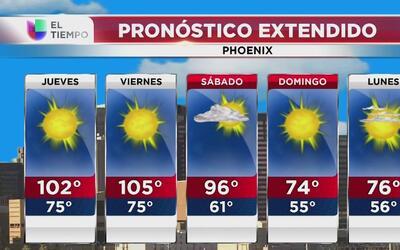 Sistema de alta presión podría provocar temperaturas récord en Arizona