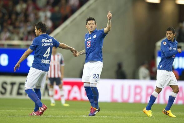 Jugó los 90 minutos, no recibió ninguna tarjeta, tiró una vez a gol, en...