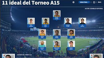 Once ideal de la Liga MX