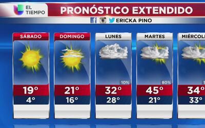 Temperaturas con sensación bajo cero permanecerán el fin de semana