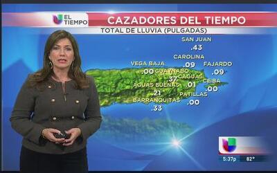 Pronóstico del tiempo para el fin de semana en Puerto Rico
