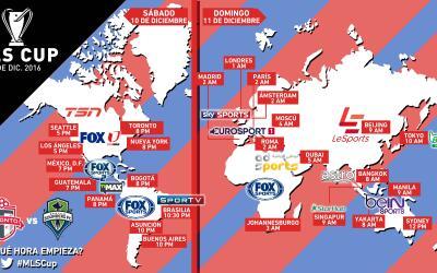 Horarios de TV Internacionales MLS Cup