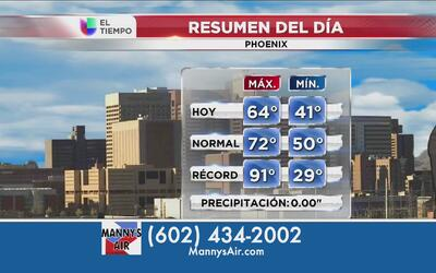 Temperaturas estables en la región