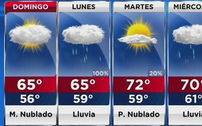Temperaturas frescas acompañarán el domingo neoyorquino