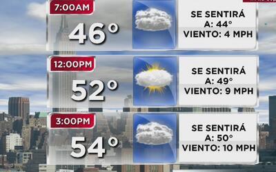 Día de cielo nublado y temperaturas alrededor de los 50 grados en Nueva...