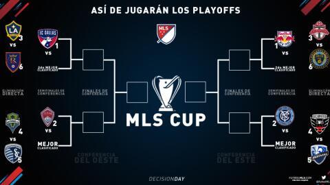 Playoff Bracket MLS 2016