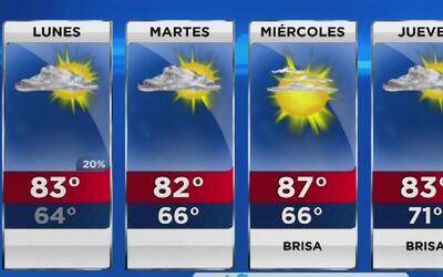 Cielo mayormente despejado y altas temperaturas para este lunes en Miami