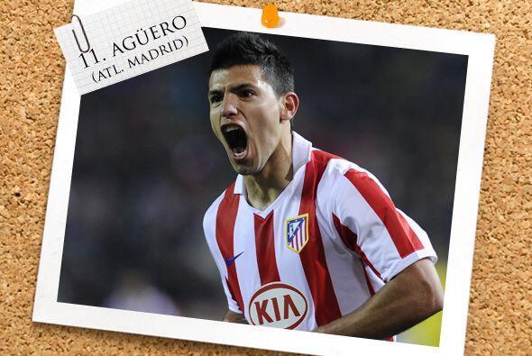 Finalmente está el atacante argentino Sergio Agüero.
