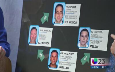 Arrestan a un directivo del Aeropuerto Internacional de Miami por presun...