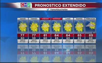 Dallas tendrá un jueves seco y soleado