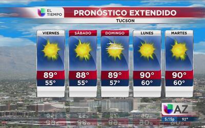 El pronóstico del tiempo para esta semana