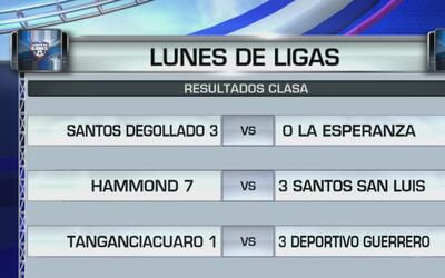 Conozca en Lunes de Ligas los resultados de Chicago Latin American Socce...