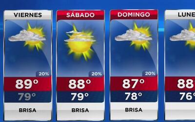 Altas temperaturas y brisa para este viernes en Miami