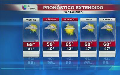 Prepara su paraguas este viernes 7 de abril