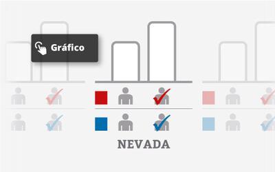 Documentales Univision Nevada.jpg