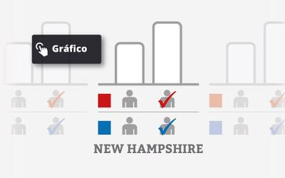 Noticias Homepage new-hampshire.jpg