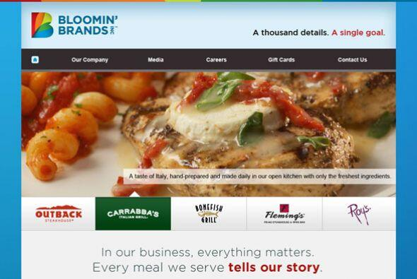 3. BLOOMIN'BRANDS  (Dirige Outback Steakhouse, Flemings, Bonefish Grill,...