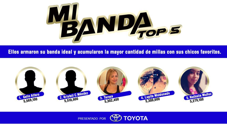 Mi Banda's TOP 5 en el leaderboard  BS_mi-banda-top-5SHOW14.jpg