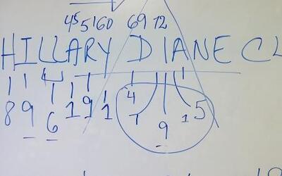 ¿Qué nos dice la numerología de Donald Trump y Hillary Clinton?
