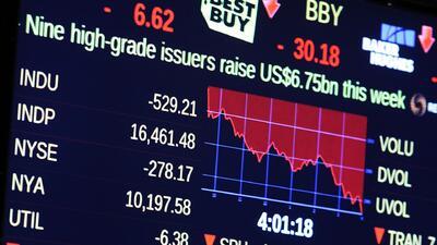 ¿Cómo afecta la caída de bolsa de valores?