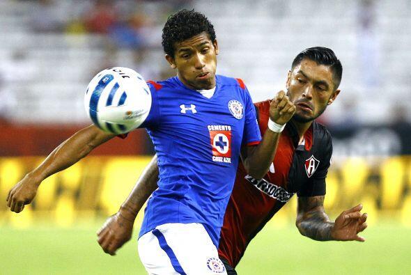 Joao Rojas juega para el Cruz Azul, es un elemento muy veloz y desequili...