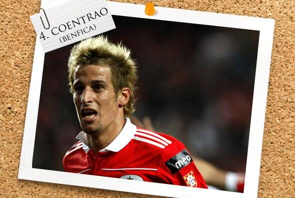 De la Liga portuguesa tenemos a Fabio Coentrao, uno de los mejores defen...
