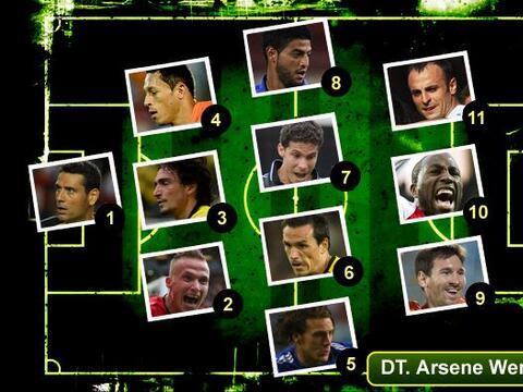 Les presentamos el Once ideal de la semana del fútbol europeo, co...