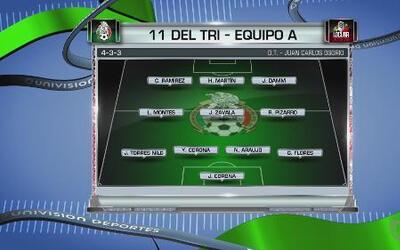 ¿Cómo jugará el 'Tri' ante Senegal?