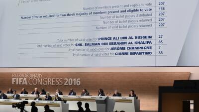 Primera rondqa de votaciones de FIFA